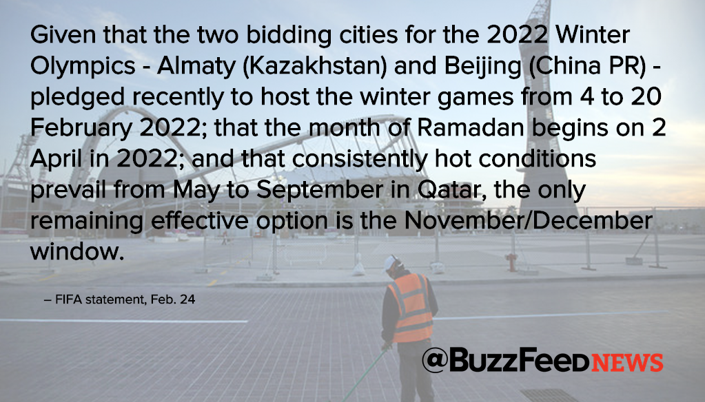 FIFA Recommends November Start Date For Qatar : Latest News