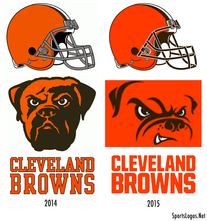 "Chris Creamer on Twitter: ""Cleveland #Browns unveil ..."