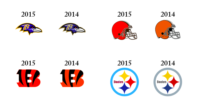 Browns Redesigned Every