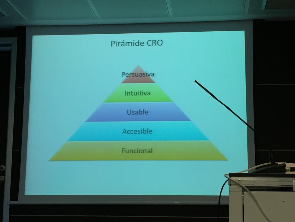 Optimización de la conversión - La pirámide del CRO