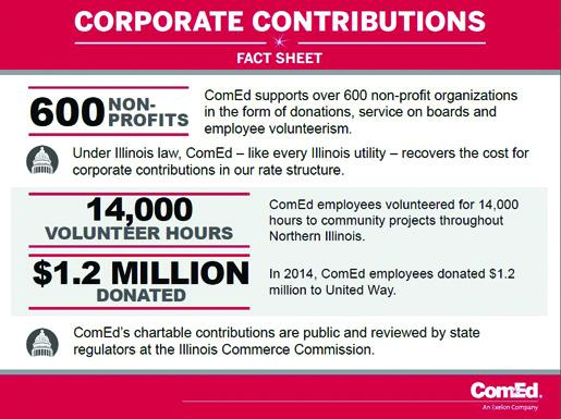 Approved under Illinois law, ComEd recovers the cost for contributions which benefit 600+ non-profit groups http://t.co/P9trmYZS0b