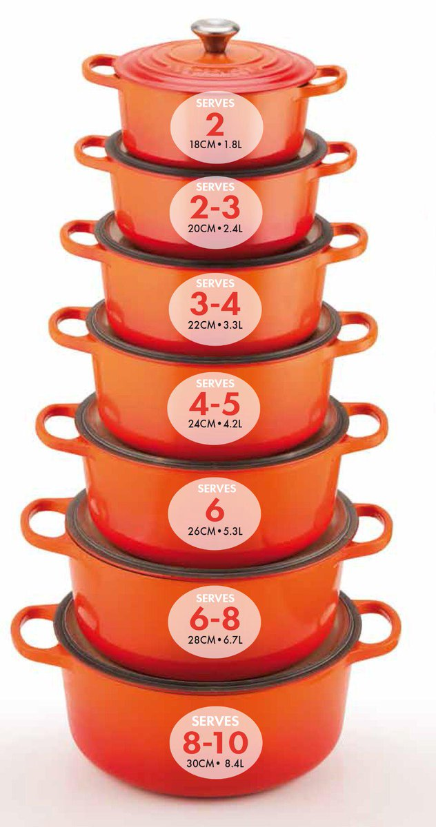 Le Creuset Uk On Twitter Unsure Of What Size Cerole To Find Your Perfect With Our Handy Guide Http T Co Ozrzpadjyr