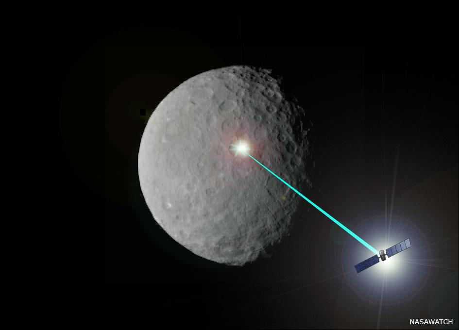 Those bright spots @NASA_Dawn saw on Ceres are not volcanoes. We were warned. #NASA http://t.co/u8jh3ZiE2U