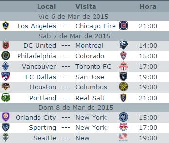 Calendario Mls.Calendario Mls 2015 Fixture And Standings Apuntes De Futbol