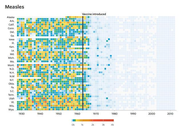 How diseases disappeared in the US after vaccines introduced. If you believe science. http://t.co/dgQc6oCUJN http://t.co/4LoSwgNZMN