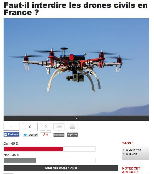 Sondage sur les drones civils