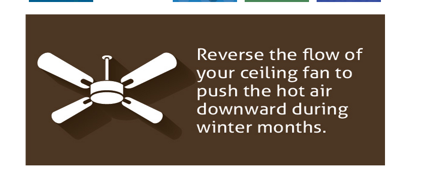 Don't own one & don't know if all are reversible but this winter energy tip via @PowerStreamNews is interesting http://t.co/W4WpRz4s7d