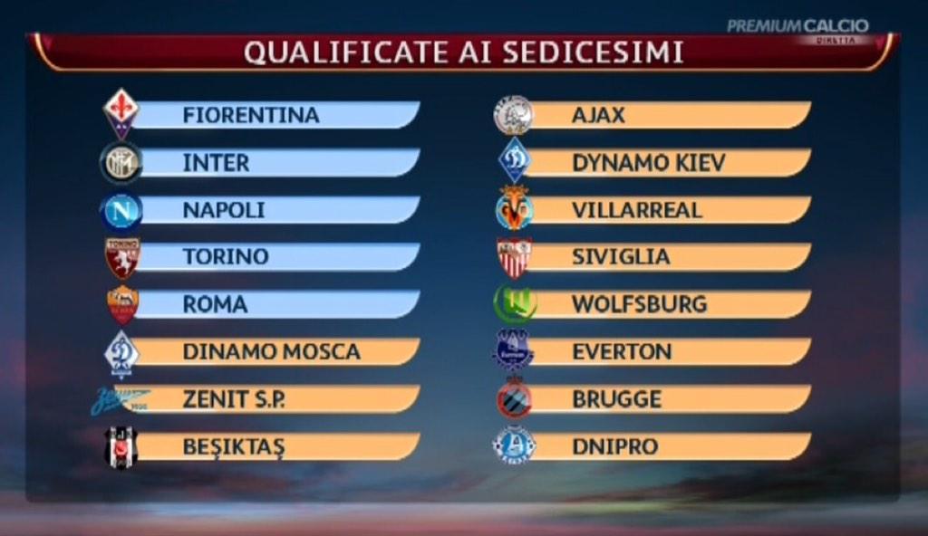 Alle 12.45 i sorteggi per gli ottavi di Europa League su Premium Calcio Mediaset Italia 2 e Rojadirecta