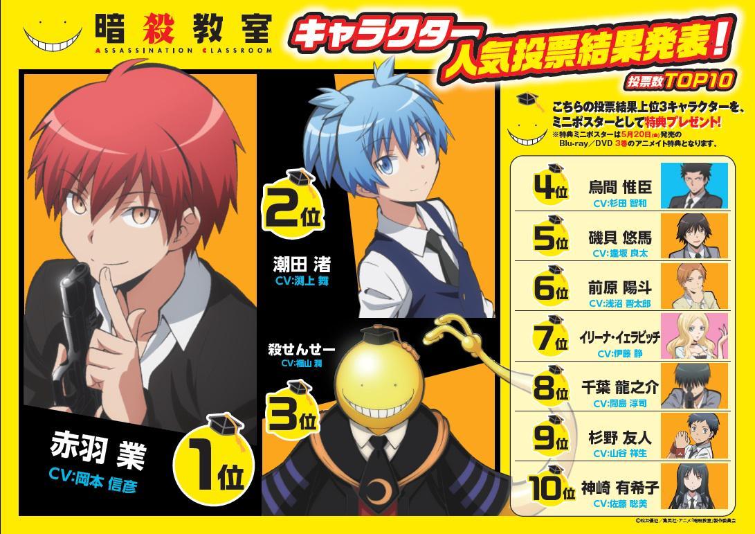 K Anime Character Poll : アニメ『暗殺教室』劇場版dvdbd発売! on twitter quot アニメイトキャラクター人気投票結果発表!!【最終