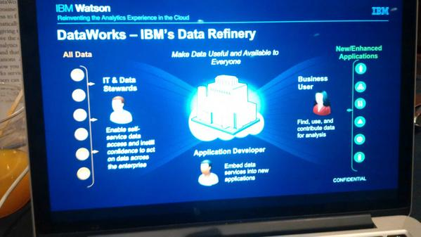 Looking at #DataWorks demo - caters to three personas. #IBMinsight http://t.co/PFmwRrUbGL