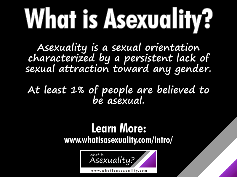 Possible Signs of Asexuality  Part 1 About You