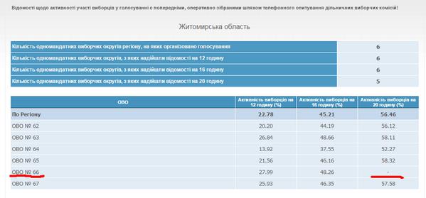 "Комбаты Тетерук и Семенченко поставили на место Ляшко: ""Клоунада закончилась! Ваше время истекло"" - Цензор.НЕТ 7602"