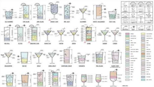 Drink like an engineer!  Let AutoCAD show you how to make more than 70 classic cocktails:  http://t.co/63v6vN2MES http://t.co/dDxspMkIXR