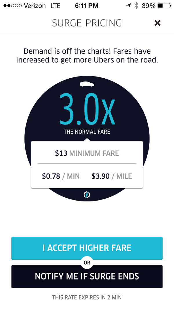 So. Caltrain hits a guy, stopping all trains. Uber goes to 3x pricing. Literal profits off death. Yay. http://t.co/ngP38sJGvQ
