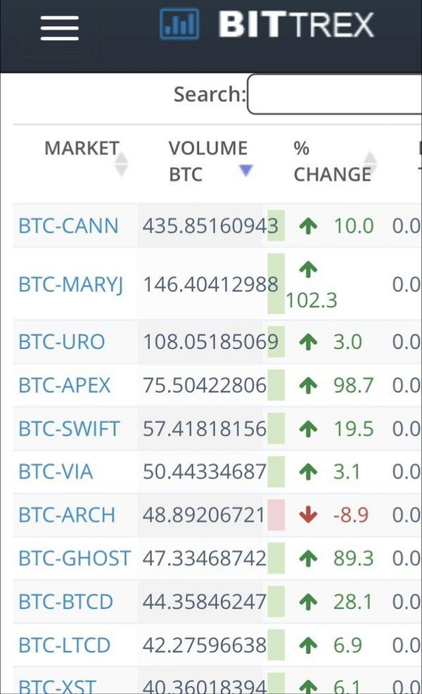 profit bitcoin dk