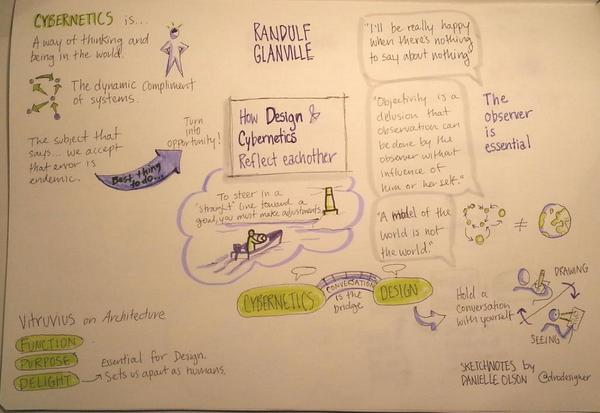 Sketchnote of Ranulph Glanville presentation, Danielle Olson
