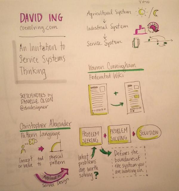 Sketchnote on presentation by David Ing, drawn by Danielle Olson