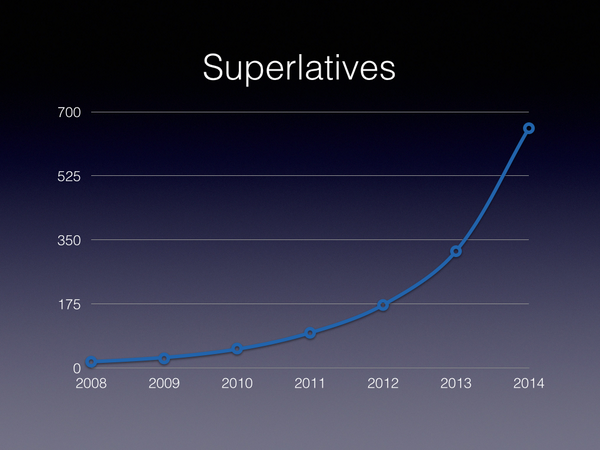 Apple keynote summary http://t.co/XLUzBaXnhS