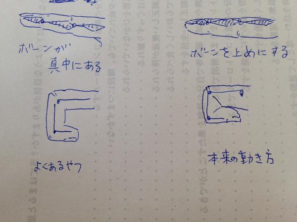 指の動き方 http://t.co/phm1F1xsAH