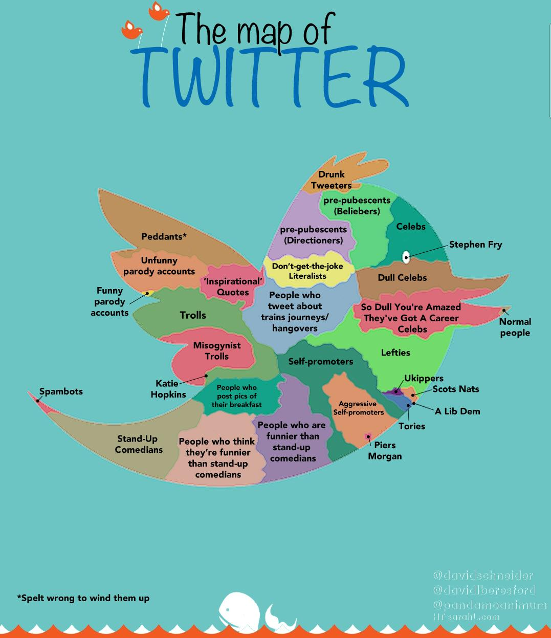 RT @thatlot: In case you've not seen it, here's a map of Twitter. (by @davidschneider and @pandamoanimum) http://t.co/wsKJcrsSrx