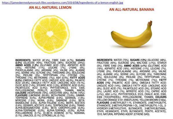 Beware of chemical in your food http://t.co/zZknGgRZLn