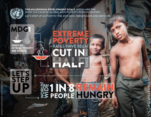 Approximately 1.2 billion people in the world live in extreme poverty (<$1 per day). #EndPoverty #MD1 http://t.co/mje167ZKU6