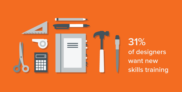 A majority of designers surveyed say they want new skills, not more money. See why: http://t.co/o6cvw44myr http://t.co/6XkWIdgpni