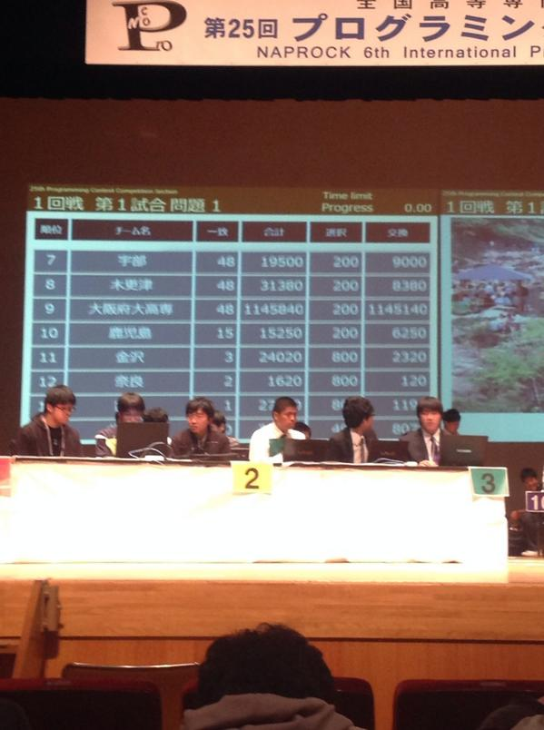 府大交換コスト1145140 #procon25 http://t.co/7R8yowIj2i