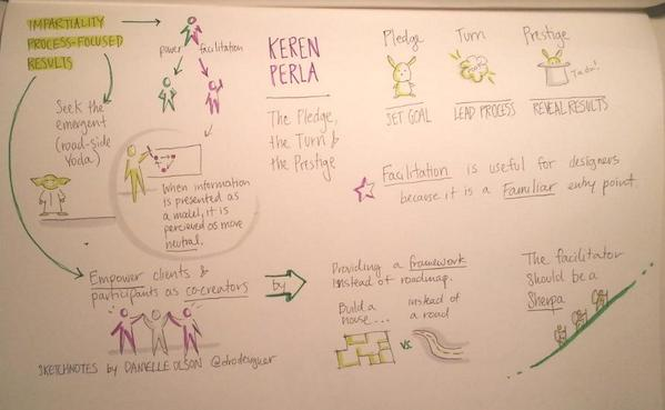 Sketchnote of Keren Perla presentation by Danielle Olson