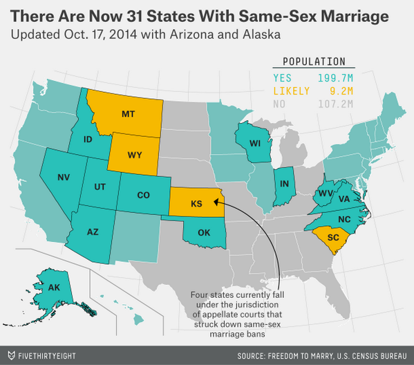 Gay Marriage United States Map.Fivethirtyeight On Twitter An Updated Map Of Same Sex Marriage In