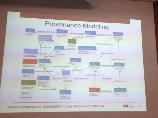 #PROV strikes again in how Istat is modeling statistics classification in #RDF #semstats2014 #iswc2014 http://t.co/cTNGKoO575