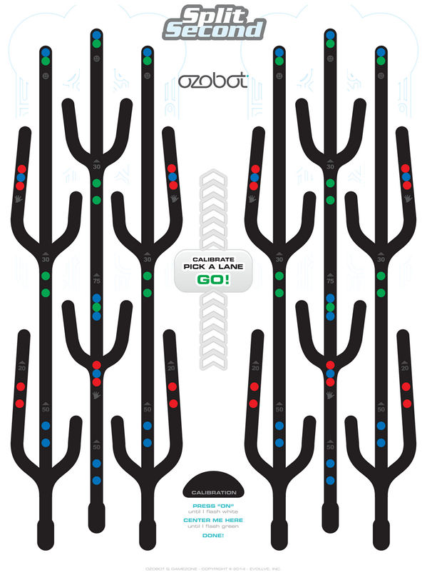 how to draw ozobot codes