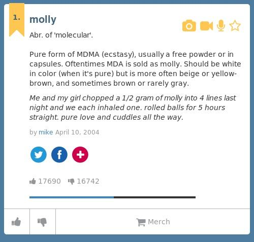 11++ Meaning of name molly urban dictionary information