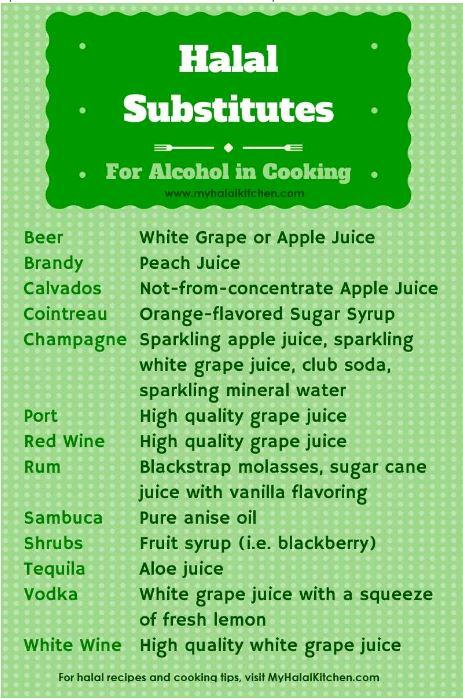 Here are #Halal Substitutes for Alcohol in Cooking from @MyHalalKitchen. http://t.co/pYJOu5hdIb