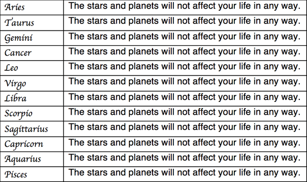 Your horoscope today