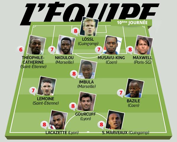 [Ligue 1] 10ème journée  B0YRdAhIgAAJg_4