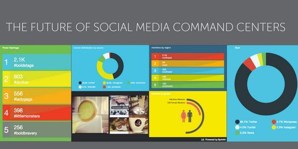 The Future of #SocialMedia Command Centers: http://t.co/v0hQ6cJQS0 http://t.co/9gQOuJ2ZOw @socialnerdia: RT @MikeKilli: