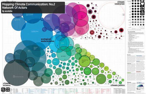 Mapping Climate Communication: Network of Actors — by @EcoLabs http://t.co/3rW4pFAZAS http://t.co/TT56sjZN7Z