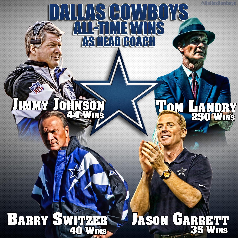 Dallas Cowboys (@dallascowboys)
