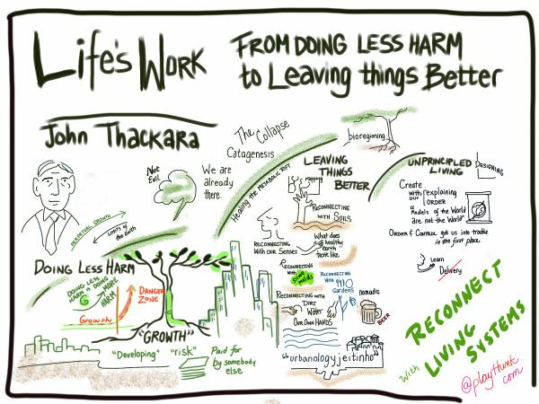 Sketchnote of John Thackara presentation by Patricia Kambitsch