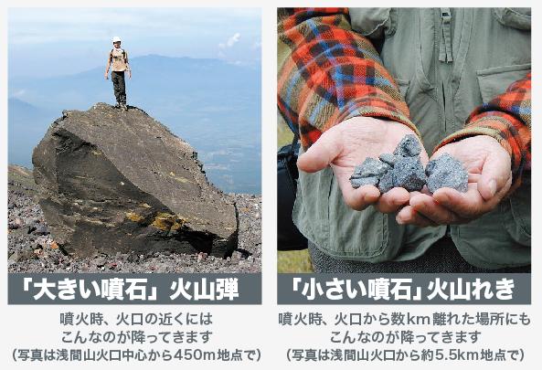 皆の衆!気象庁の噴火警報・予報に出てくる「大きい噴石」「小さい噴石」っていう言葉、ついついそのままサラリと聞き流しちゃうけれど、中身はこんなわけで生きるか死ぬかの違いでっす。 pic.twitter.com/hSzHulGwI5