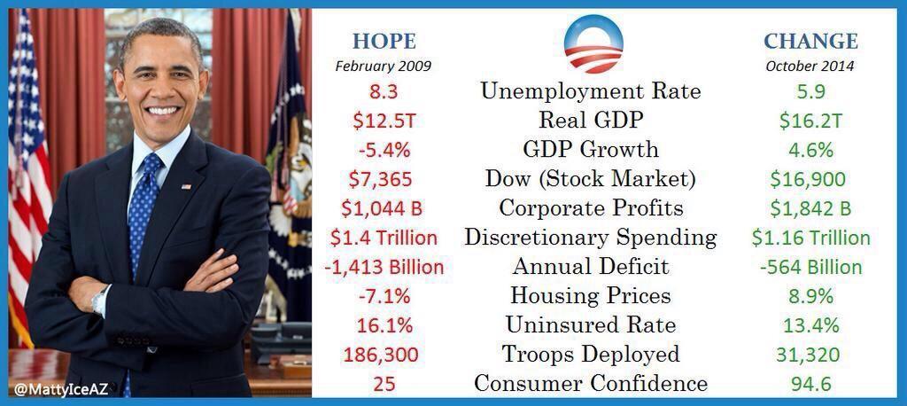 Trump mocks Obama for doubting his economic plan