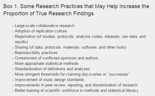 J Ioannidis: 12 practices to help inc proportion of true research findings; in @PLOSMedicine http://t.co/tuf61wXZek http://t.co/hh3a7uZ71l