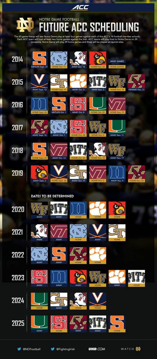 2020 Notre Dame Football Schedule.Notre Dame Football على تويتر Here S A Big Exciting
