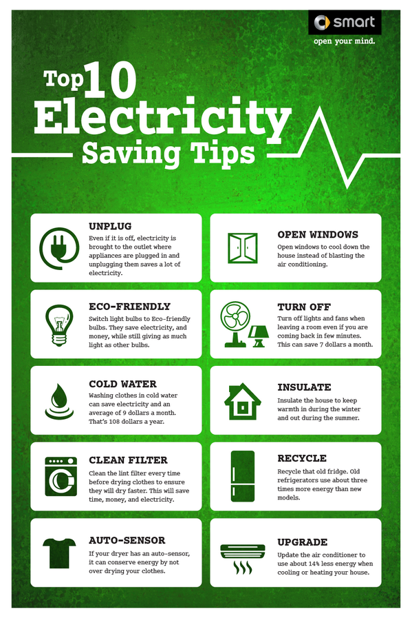 Electricity Saving Escompaigners Twitter
