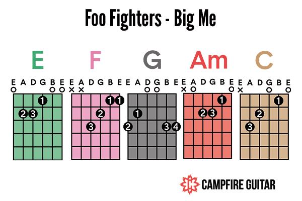 Campfire Guitar on Twitter: \