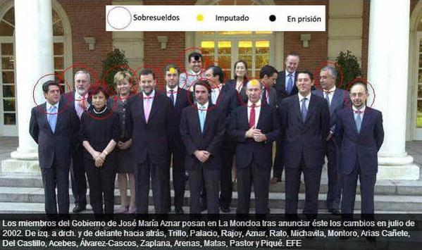 El 75% del Gobierno Aznar está imputado, cobró sobresueldos o duerme en prisión. http://t.co/GpTC1KPFQg http://t.co/4iiNnY2jw3