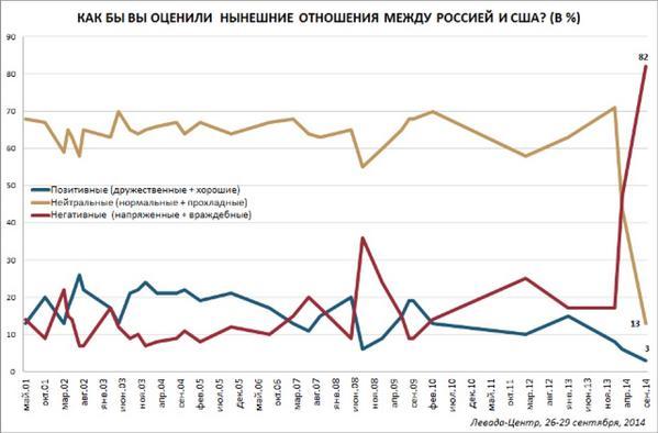 Володин: Нет Путина — нет России сегодня