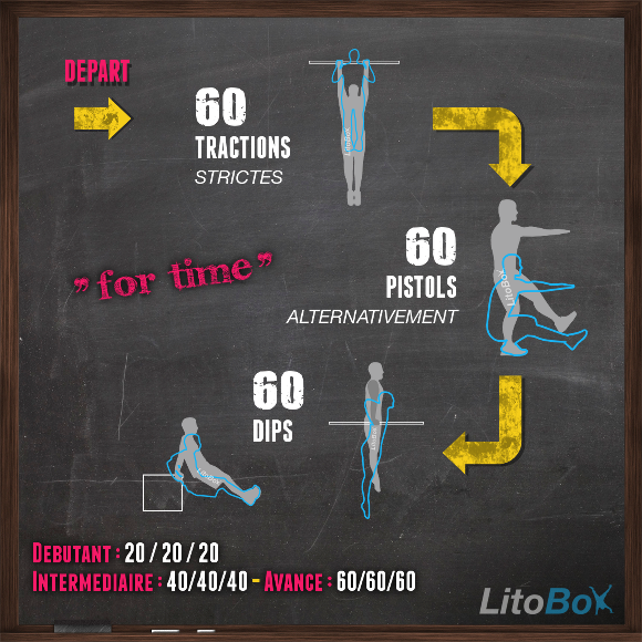 litobox on twitter wod litobox 15 min de crossfit pour d velopper la force et la puissance. Black Bedroom Furniture Sets. Home Design Ideas