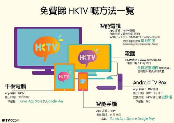 免費睇HKTV方法一覽<--請自行找亮點 http://t.co/Ch3bA4jbeE